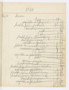 En lista med överstrukna poster ur Hallwylska arkivet.
